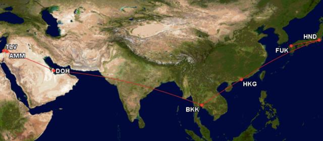 GCM Route FUK-TLV