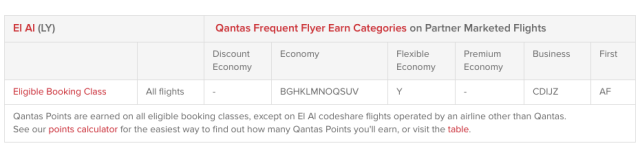 Qabtas FF - Earn Points Flying ElAl by Booking Class