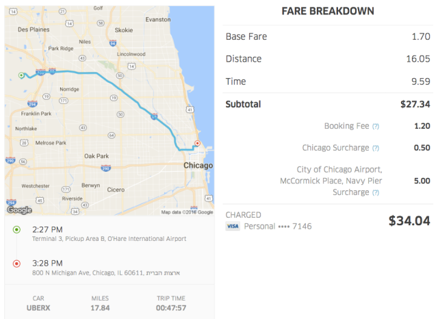 PH Chicago - UberX Ride from ORD