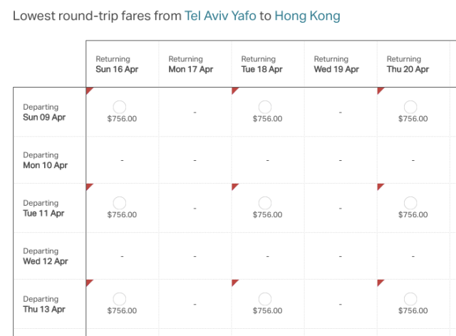 tlv-hkg-cx-prices-in-april