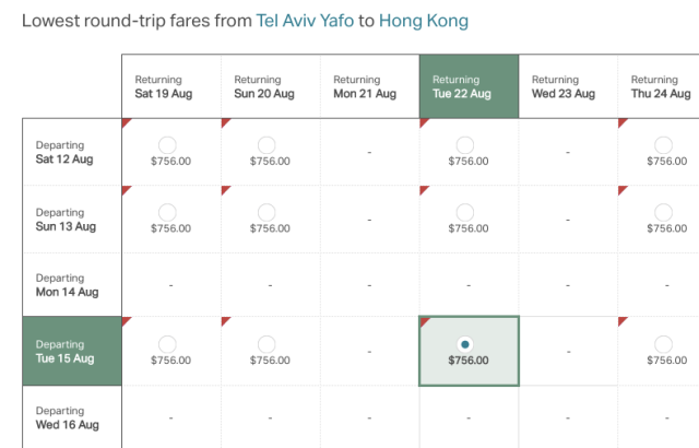 tlv-hkg-cx-prices-in-august