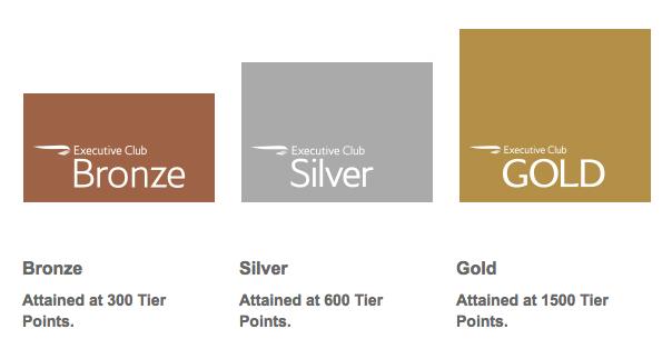 executive-club-rlite-tiers