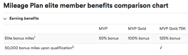 mileageplan-status-bonus