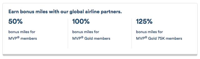 mp-elite-tiers-bonuses