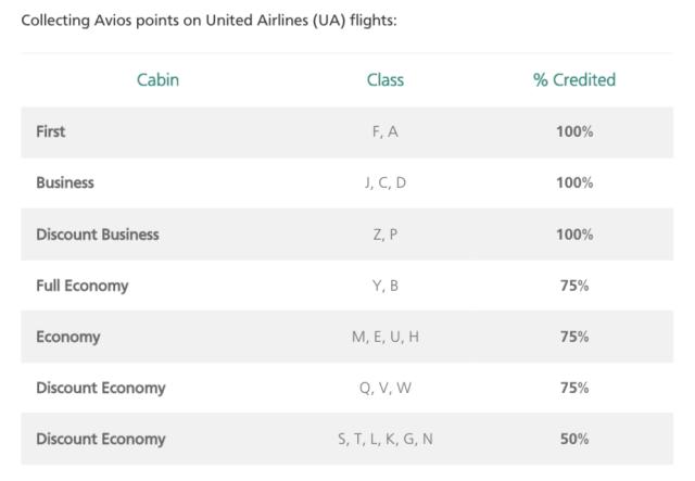AerClub Earn Flying United