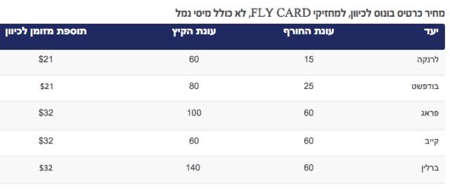 up-bonus-tickets-for-flycard