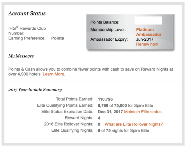 IHG Rewards Status - April 2017
