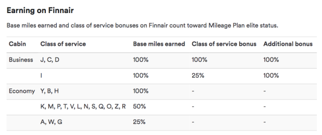 MileagePlan Earn Miles Flying Finnair