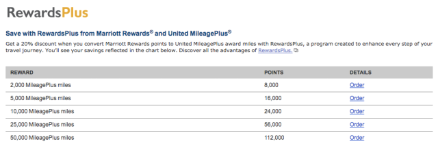 United and Marriott RewardsPlus