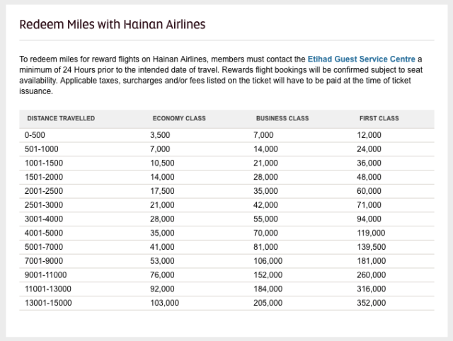 Use Etihad Miles to fly Hainan