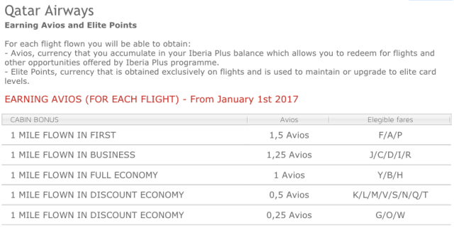 Earning IB Avios Flying QR