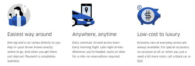 Uber Random Info