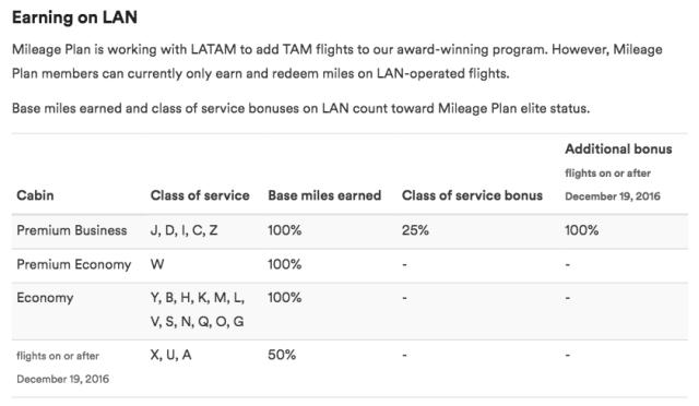 Earn AS Miles Flying LAN