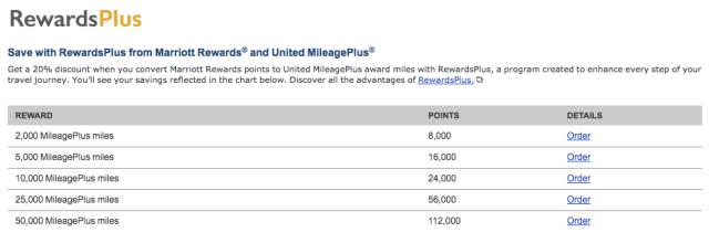 RewardsPlus Points to UA Miles