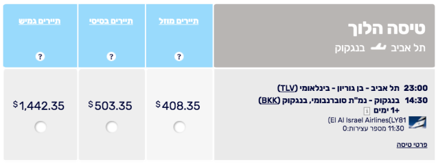 ElAl Current Branded Fares