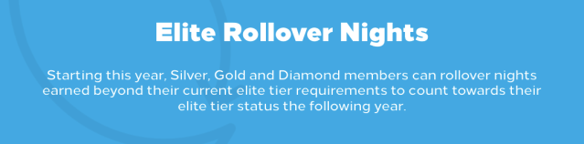 Hilton Honors Rollover Nights