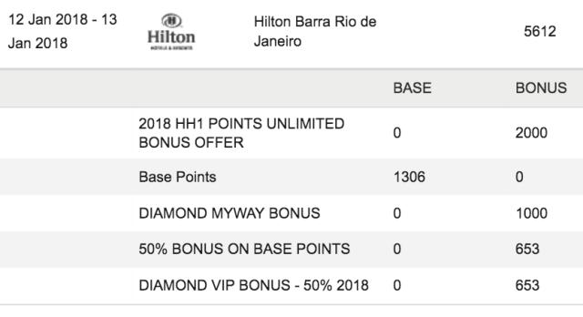 Hilton Barra Stay Points