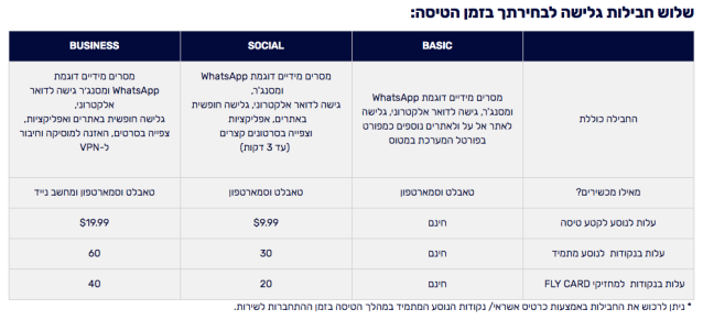 ElAl New Wifi Service Prices