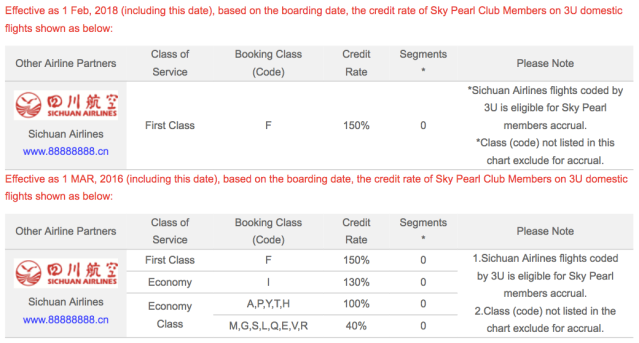 CZ Sky Pearl Club Earn Points for 3U Flights