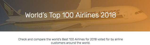 Skytrax 2018-2